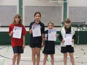 Franceska siegte bei den B Schülerinnen
