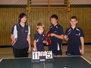 Schlagfertiges Jugend - Team