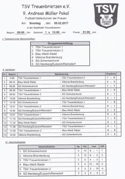 Hallenturnier TSV Frauen 05.02.17